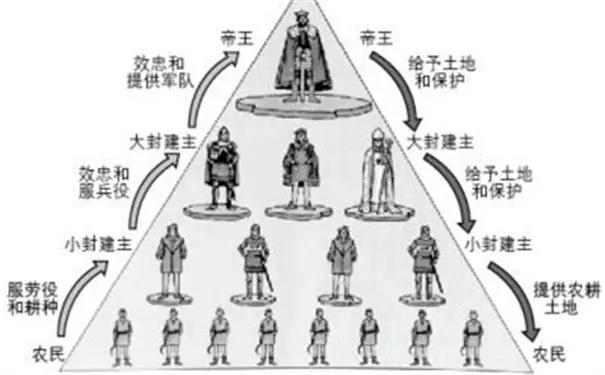 ��寤哄��锛�缇��戒汉���卞��宸���杩����辫���� | 瀛�����2.20